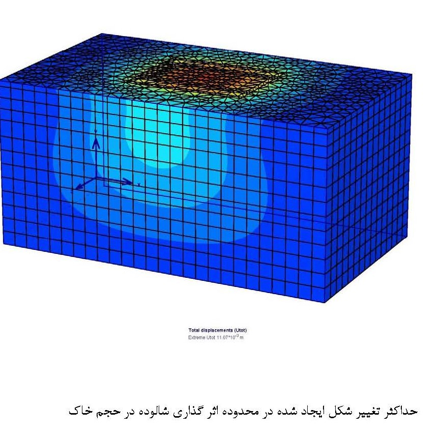DAR ABAD DESIGN REPORT_Page_2