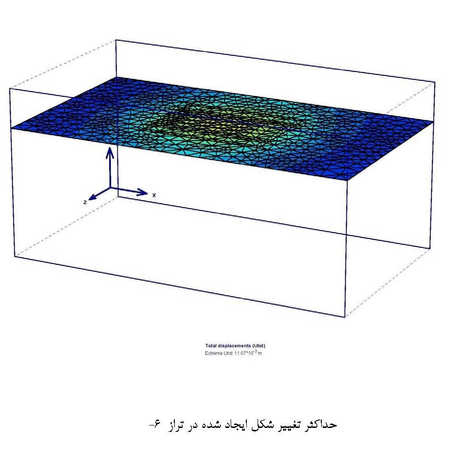 DAR ABAD DESIGN REPORT_Page_4