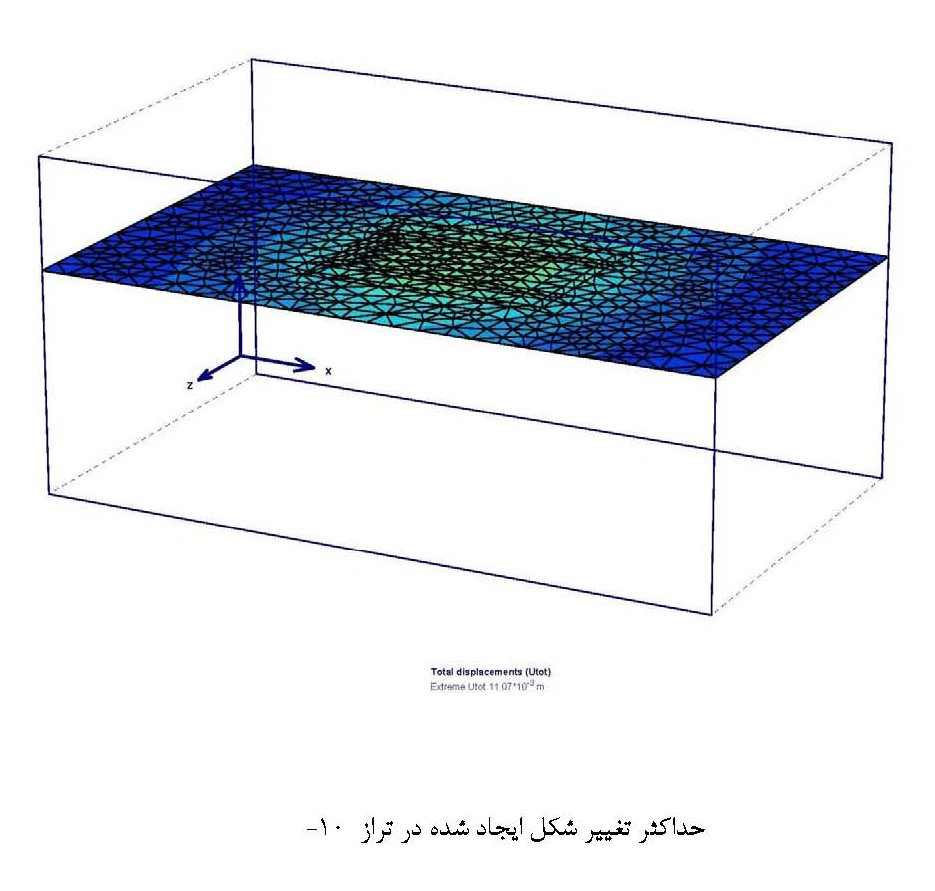 DAR ABAD DESIGN REPORT_Page_5